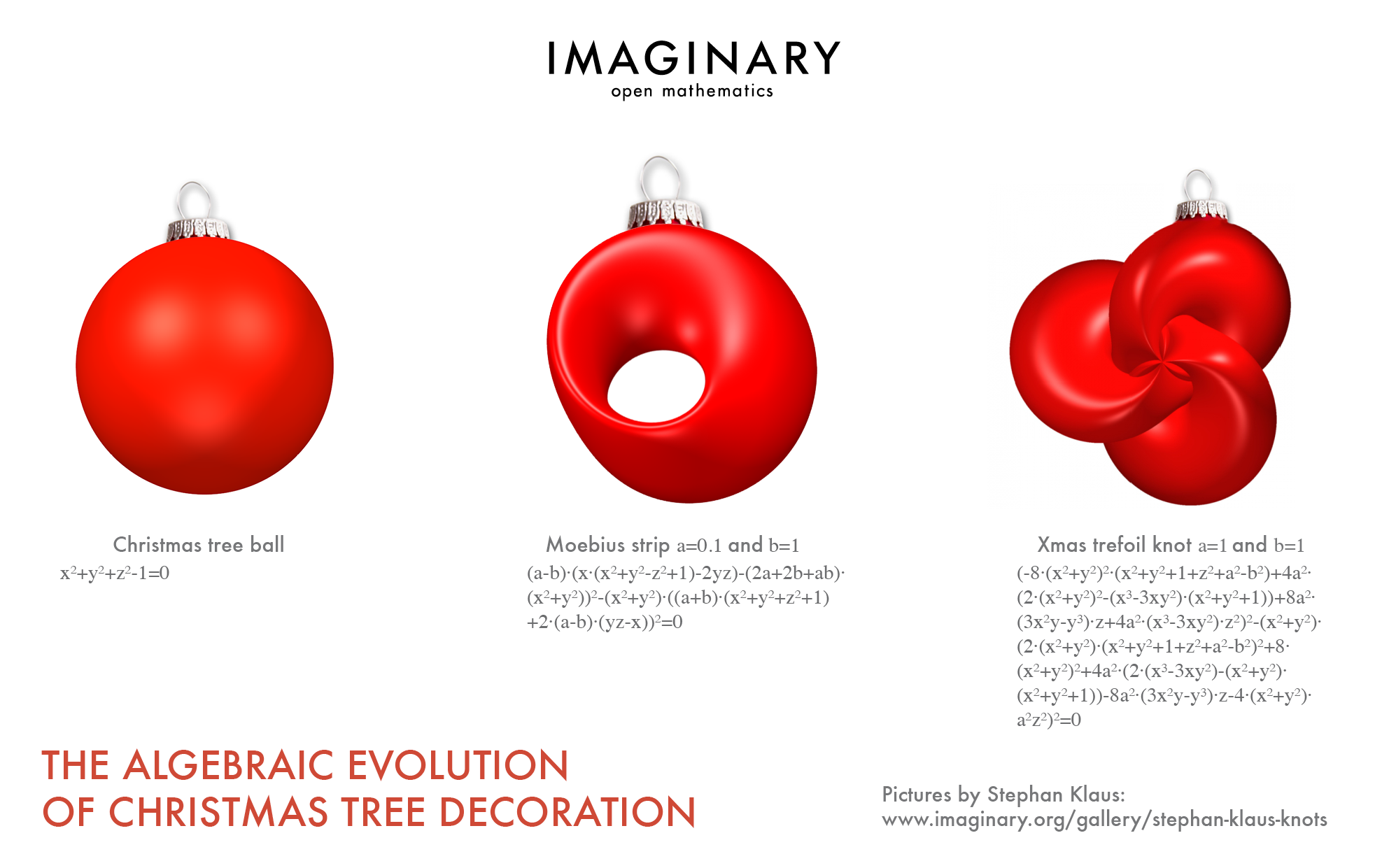 the evolution of christmas tree decoration and a happy new year